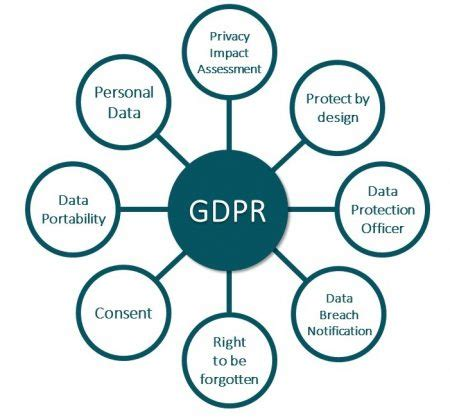 Research paper on internet security and privacy protection